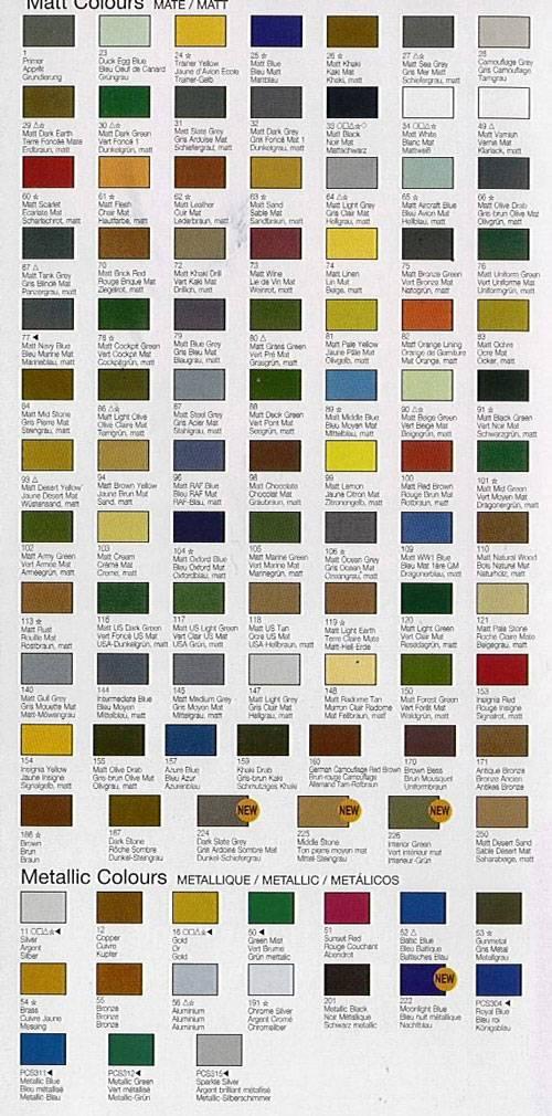 Carta De Color ES De Pinturas