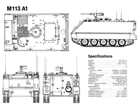 El M113 APC M113_01